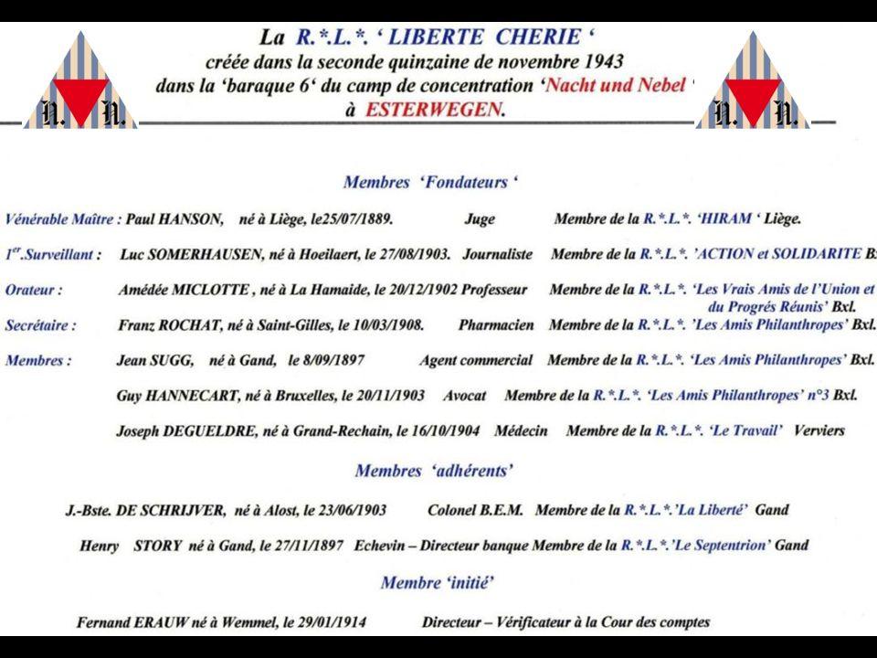 Occupation du séjour le dimanche matin pendant la messe. Table 3 Table 1 Table 7 Près de la porte du dortoir, à la table 5, François lunijambiste (A)