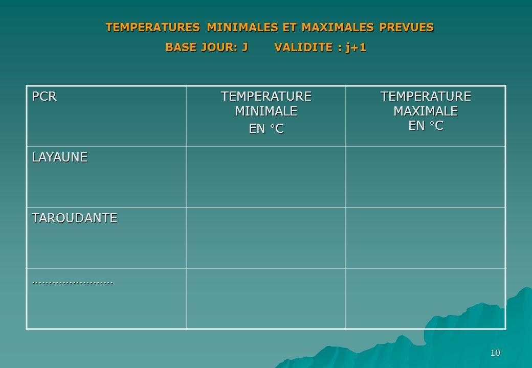 10 PCR TEMPERATURE MINIMALE EN °C TEMPERATURE MAXIMALE EN °C LAYAUNE TAROUDANTE …………………… TEMPERATURES MINIMALES ET MAXIMALES PREVUES BASE JOUR: J VALI