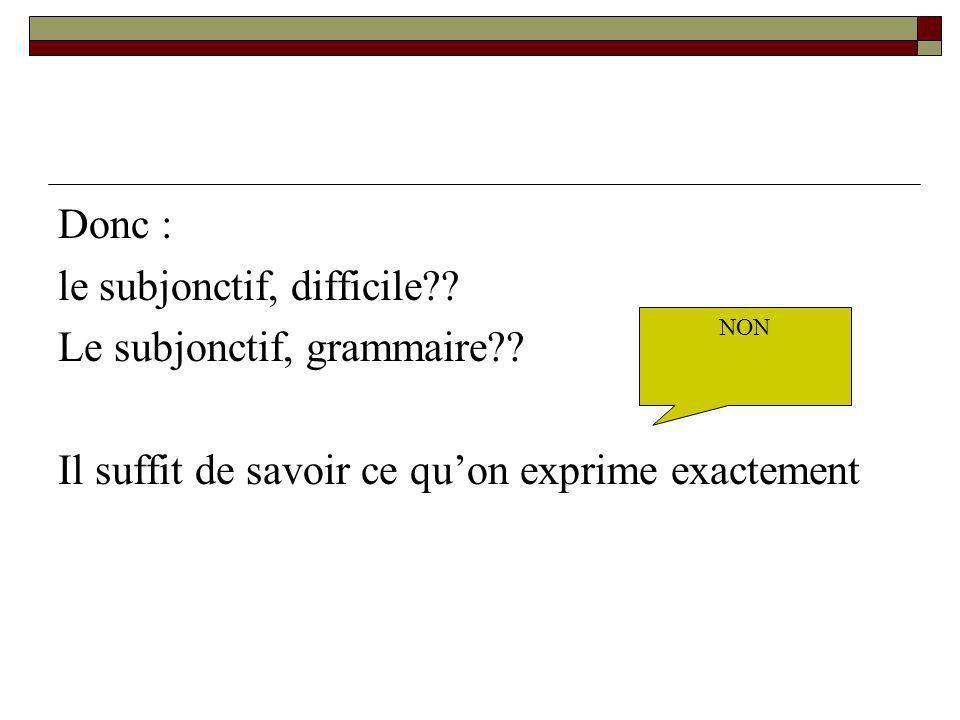 Donc : le subjonctif, difficile?? Le subjonctif, grammaire?? Il suffit de savoir ce quon exprime exactement NON