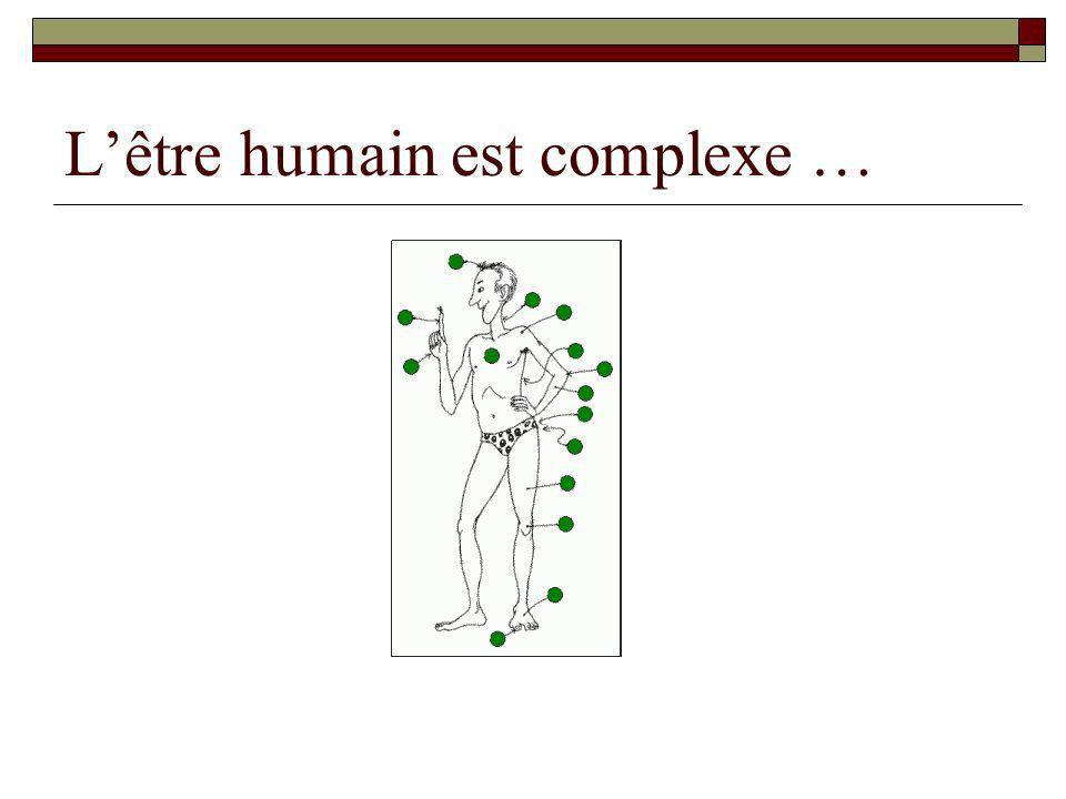 Lêtre humain est complexe …