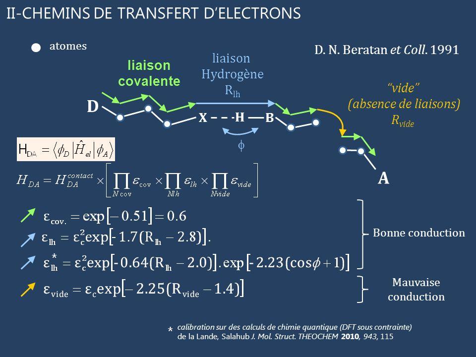 II-CHEMINS DE TRANSFERT DELECTRONS liaison Hydrogène R lh D A X H B liaison covalente vide (absence de liaisons) R vide atomes D. N. Beratan et Coll.