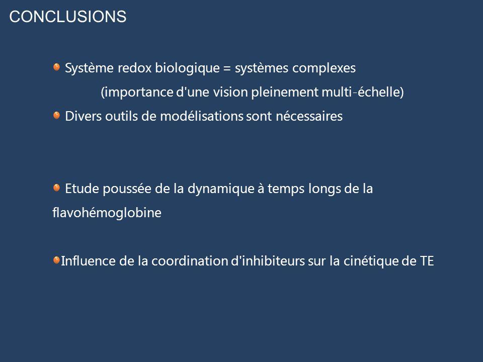 CONCLUSIONS Système redox biologique = systèmes complexes (importance d une vision pleinement multi-échelle) Divers outils de modélisations sont nécessaires Etude poussée de la dynamique à temps longs de la flavohémoglobine Influence de la coordination d inhibiteurs sur la cinétique de TE