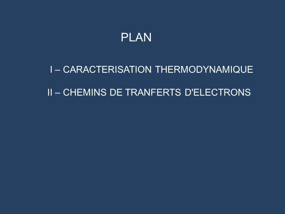I – CARACTERISATION THERMODYNAMIQUE II – CHEMINS DE TRANFERTS D'ELECTRONS PLAN
