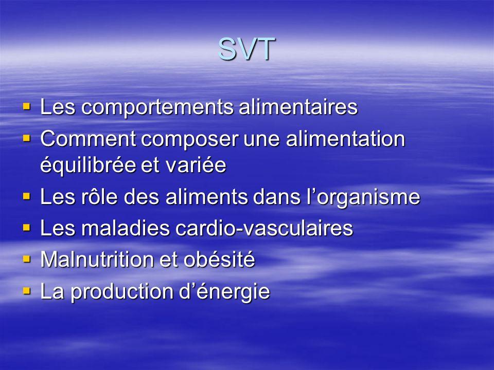 SVT Les comportements alimentaires Les comportements alimentaires Comment composer une alimentation équilibrée et variée Comment composer une alimenta