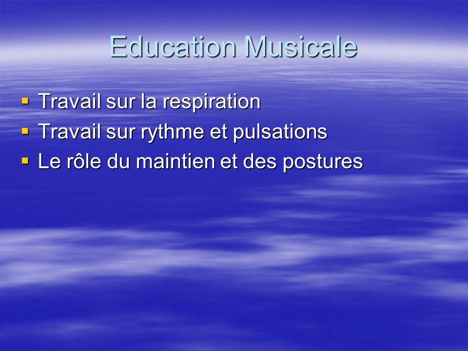 Education Musicale Travail sur la respiration Travail sur la respiration Travail sur rythme et pulsations Travail sur rythme et pulsations Le rôle du
