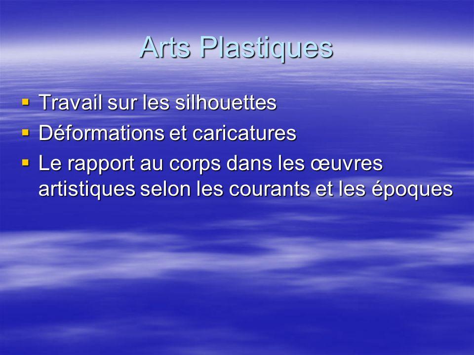 Arts Plastiques Travail sur les silhouettes Travail sur les silhouettes Déformations et caricatures Déformations et caricatures Le rapport au corps da