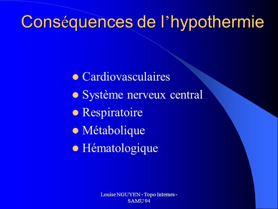 Louise NGUYEN - Topo Internes - SAMU 94 Cons é quences de l hypothermie Cardiovasculaires Système nerveux central Respiratoire Métabolique Hématologiq