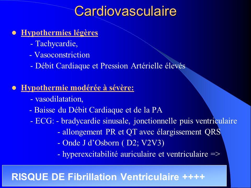 Louise NGUYEN - Topo Internes - SAMU 94 Cardiovasculaire Hypothermies légères - Tachycardie, - Vasoconstriction - Débit Cardiaque et Pression Artériel