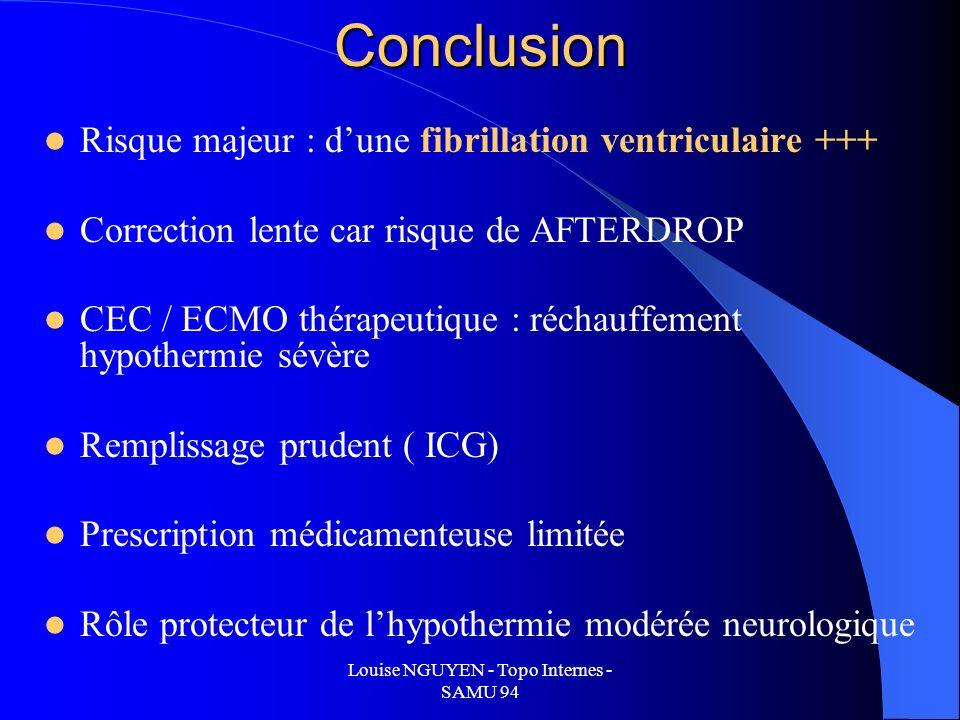 Louise NGUYEN - Topo Internes - SAMU 94 Conclusion Risque majeur : dune fibrillation ventriculaire +++ Correction lente car risque de AFTERDROP CEC /