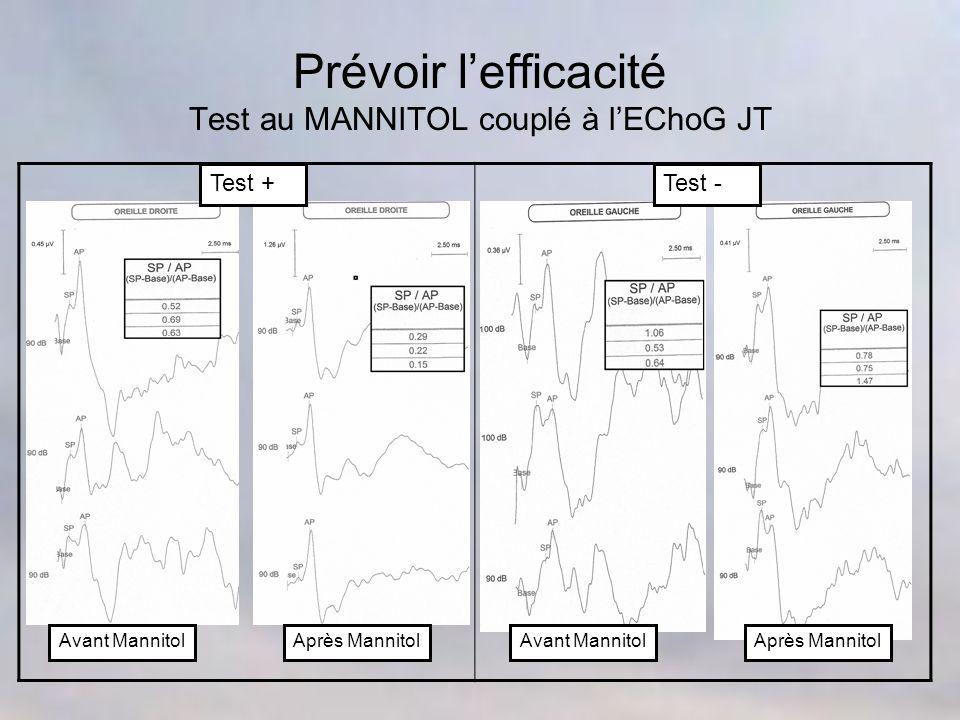 Prévoir lefficacité Test au MANNITOL couplé à lEChoG JT Test +Test - Après Mannitol Avant Mannitol