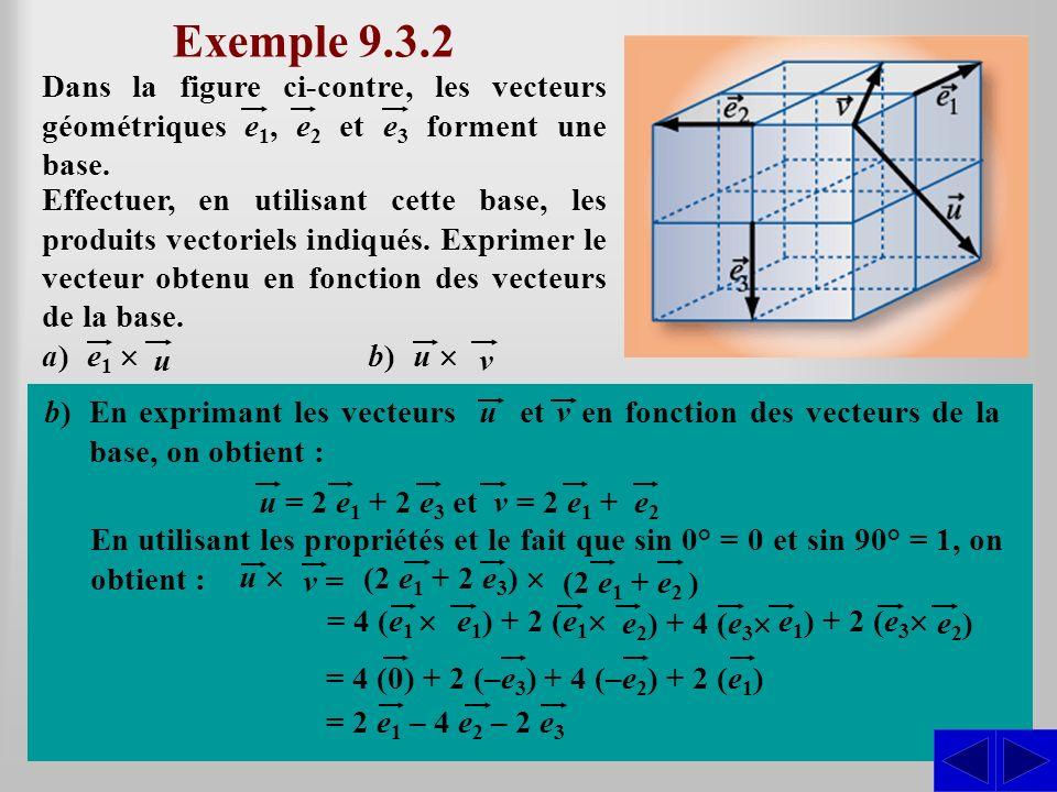 Par la règle de la main droite, le sens du produit est le même que le vecteur e 2.