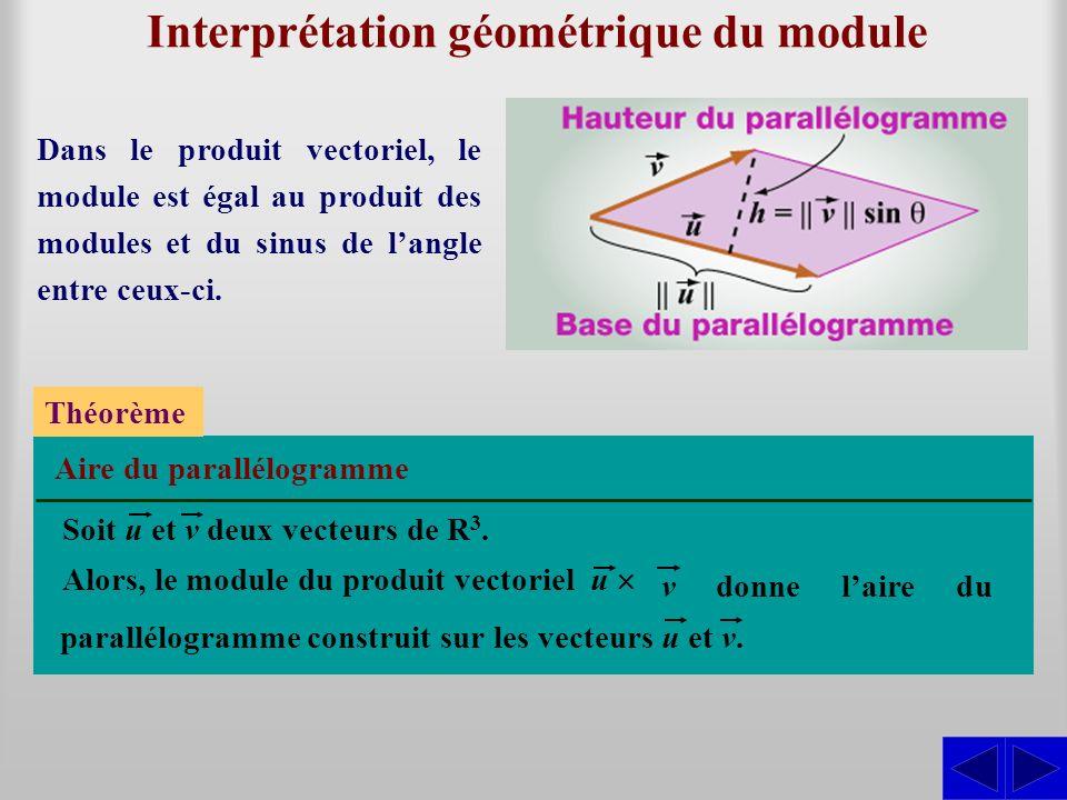 Interprétation géométrique du module Dans le produit vectoriel, le module est égal au produit des modules et du sinus de langle entre ceux-ci.