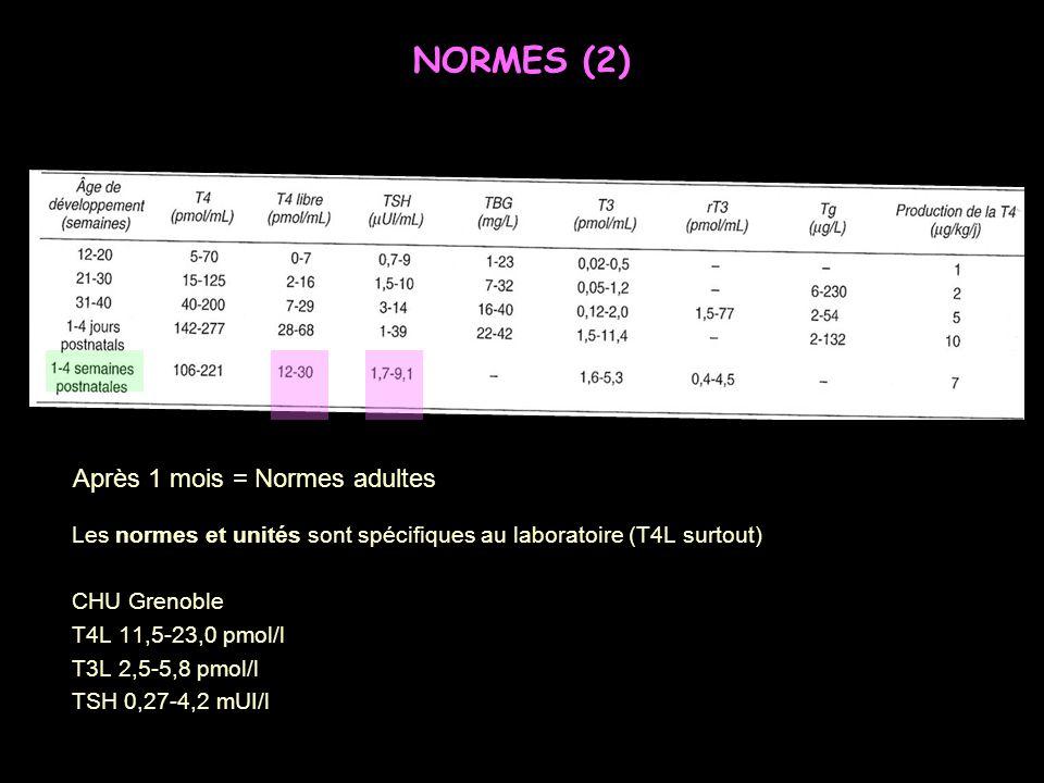 Les normes et unités sont spécifiques au laboratoire (T4L surtout) CHU Grenoble T4L 11,5-23,0 pmol/l T3L 2,5-5,8 pmol/l TSH 0,27-4,2 mUI/l Après 1 moi
