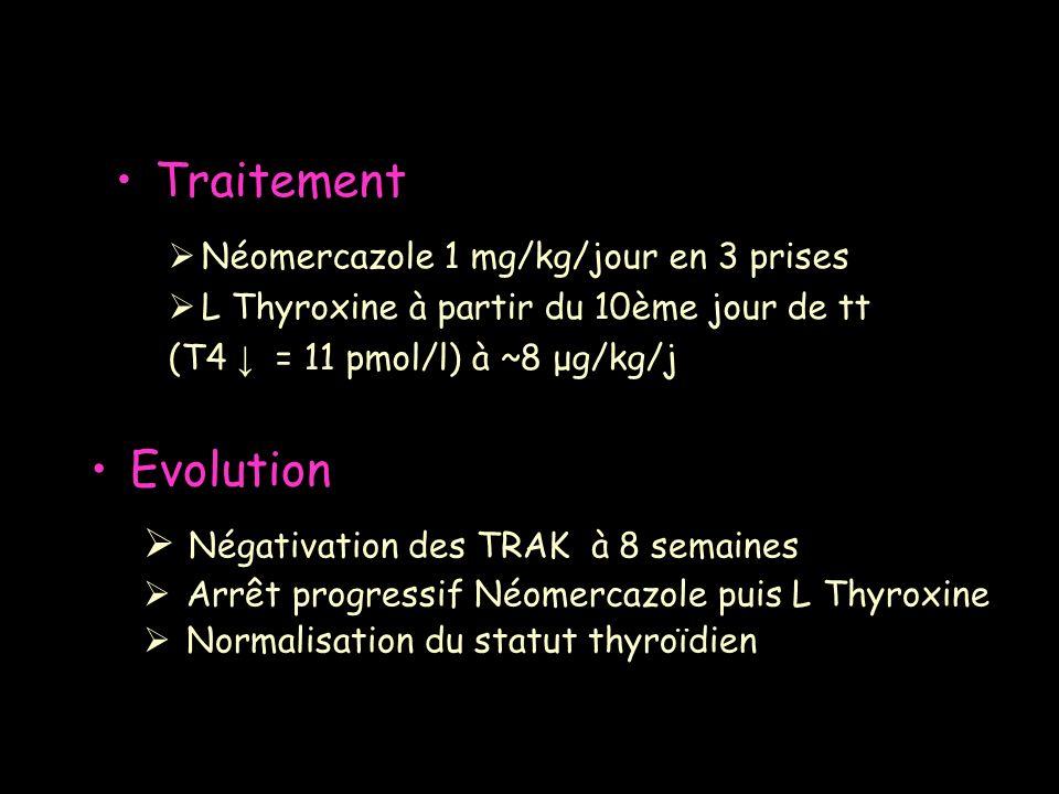 Evolution Négativation des TRAK à 8 semaines Arrêt progressif Néomercazole puis L Thyroxine Normalisation du statut thyroïdien Traitement Néomercazole
