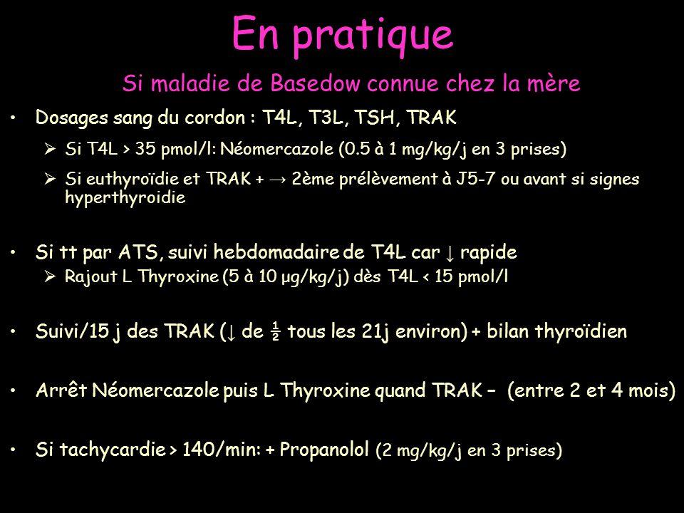 En pratique Si maladie de Basedow connue chez la mère Dosages sang du cordon : T4L, T3L, TSH, TRAK Si T4L > 35 pmol/l: Néomercazole (0.5 à 1 mg/kg/j e