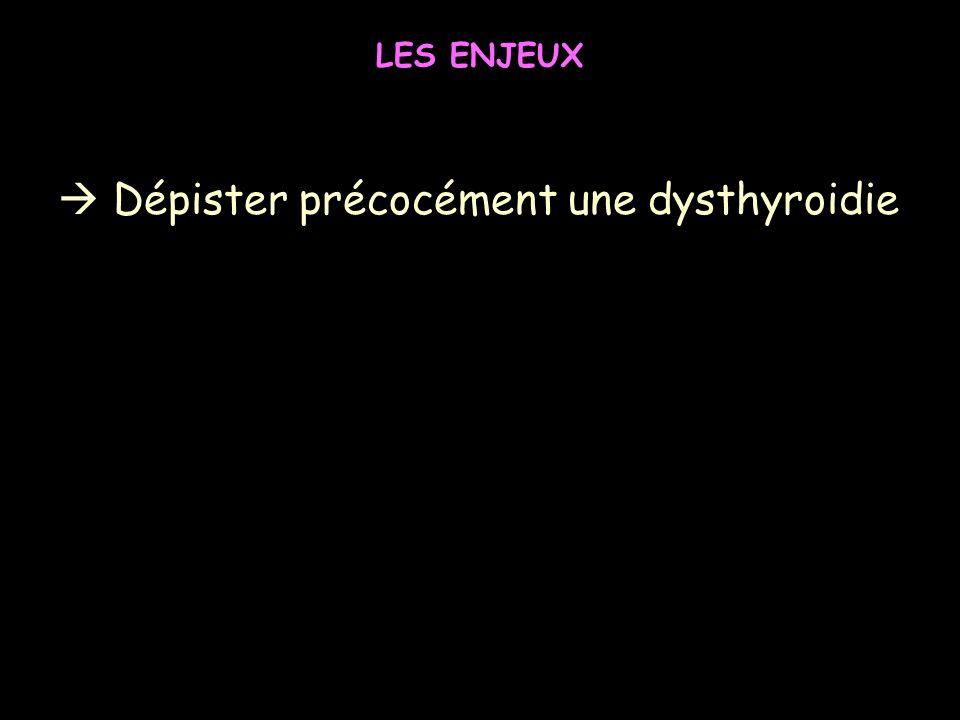 -Nécessité dun traitement thyroïdien substitutif précoce : Pronostic neurologique et intellectuel -Pas ou peu de signes cliniques évocateurs à la naissance de linsuffisance thyroïdienne - Intérêt du dépistage néonatal (TSH > 15) Risque chez le nouveau né: (variables selon importance du déficit) - Q.I plus bas – Hyperactivité - Développement du langage ralenti - Performances scolaires moindres - Déficit visuel - Déficit de la motricité (VERMIGLIO J.
