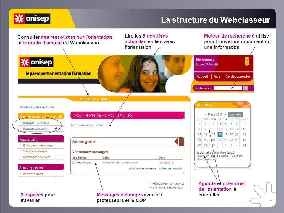 3 La structure du Webclasseur Moteur de recherche à utiliser pour trouver un document ou une information Lire les 5 dernières actualités en lien avec