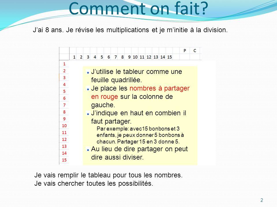Par Alexis en vacances sur la Côte dAzur Le 1 er Mai 2013 1 Découverte Junior Découverte Junior – Gérard Villemin