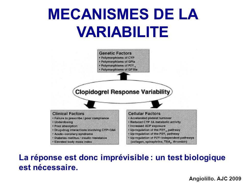 MECANISMES DE LA VARIABILITE La réponse est donc imprévisible : un test biologique est nécessaire. Angiolillo. AJC 2009