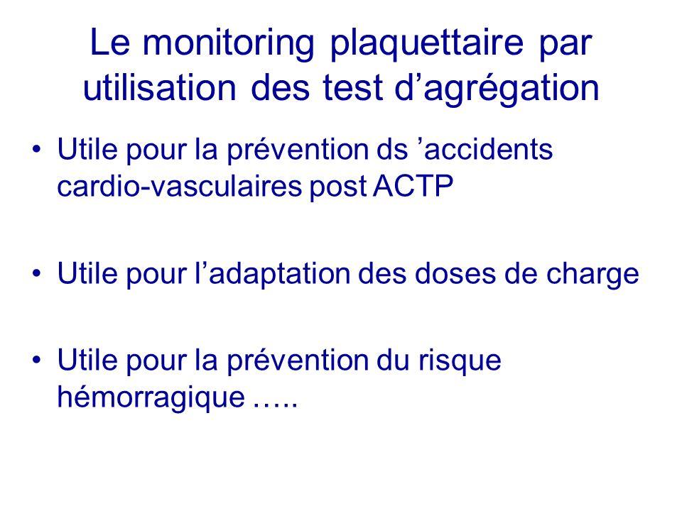 Le monitoring plaquettaire par utilisation des test dagrégation Utile pour la prévention ds accidents cardio-vasculaires post ACTP Utile pour ladaptat