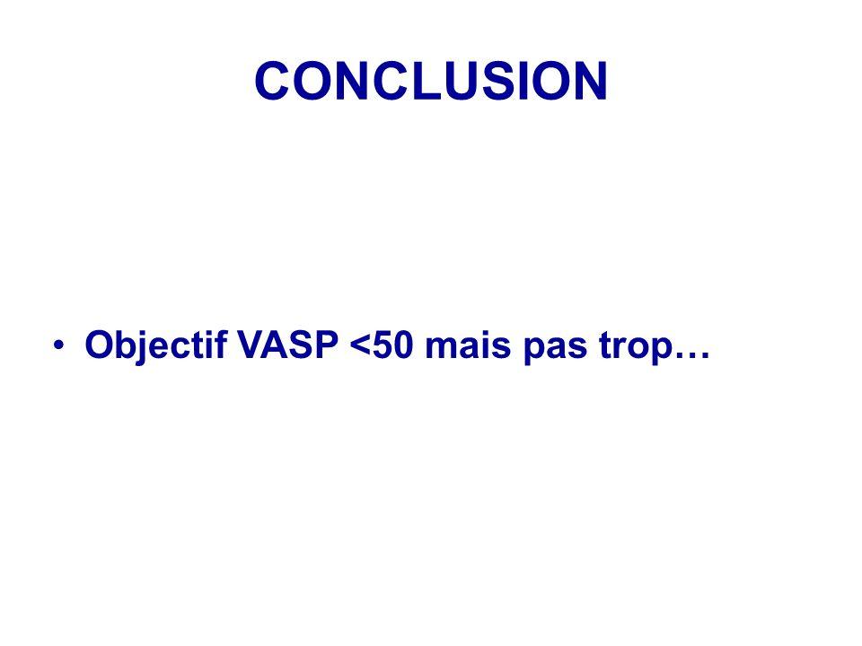 CONCLUSION Objectif VASP <50 mais pas trop…