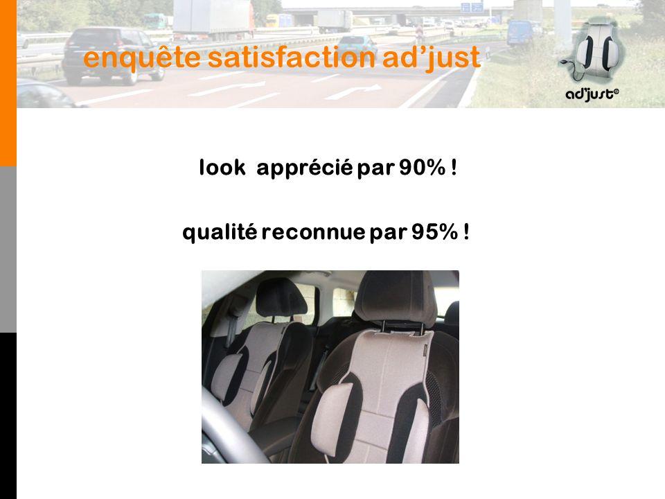 enquête satisfaction adjust look apprécié par 90% ! qualité reconnue par 95% !