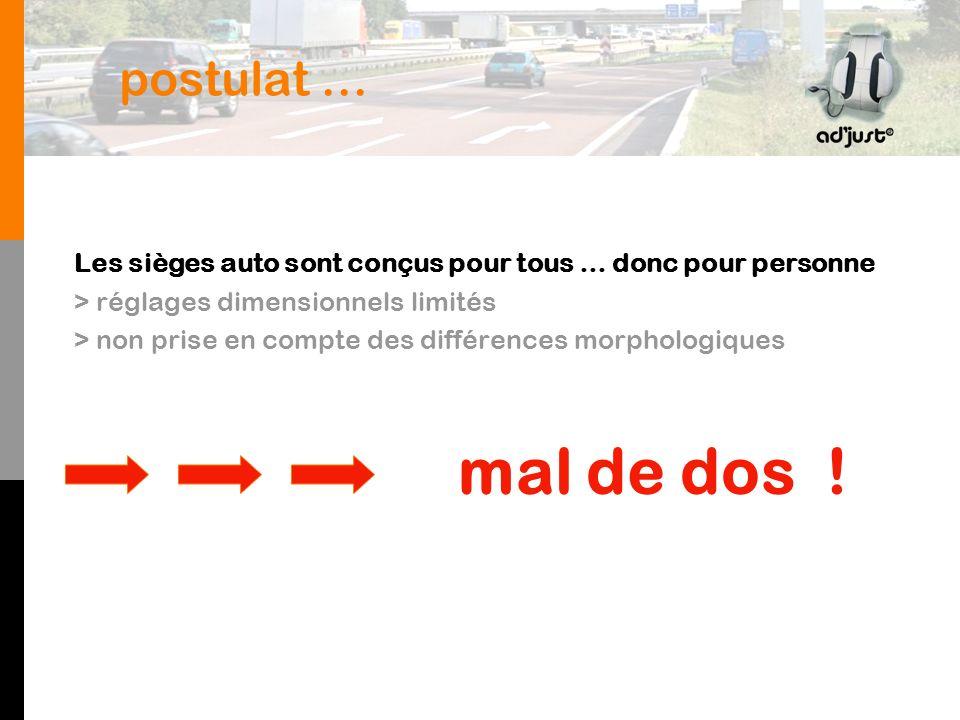 postulat … Les sièges auto sont conçus pour tous … donc pour personne > réglages dimensionnels limités > non prise en compte des différences morphologiques mal de dos !