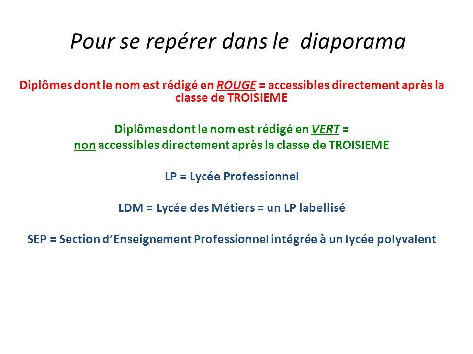 Métiers de la relation aux clients et aux usagers CAP Vente Option A Vente produits alimentaires : LP B.