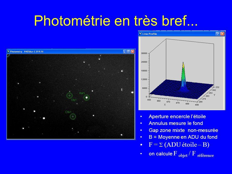Photométrie en très bref... Aperture encercle létoile Annulus mesure le fond Gap zone mixte non-mesurée B = Moyenne en ADU du fond F = (ADU étoile – B