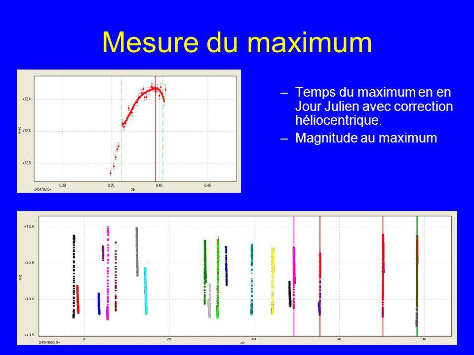 Mesure du maximum –Temps du maximum en en Jour Julien avec correction héliocentrique. –Magnitude au maximum