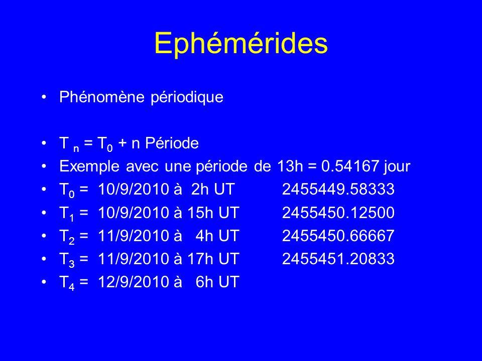 Ephémérides Phénomène périodique T n = T 0 + n Période Exemple avec une période de 13h = 0.54167 jour T 0 = 10/9/2010 à 2h UT2455449.58333 T 1 = 10/9/