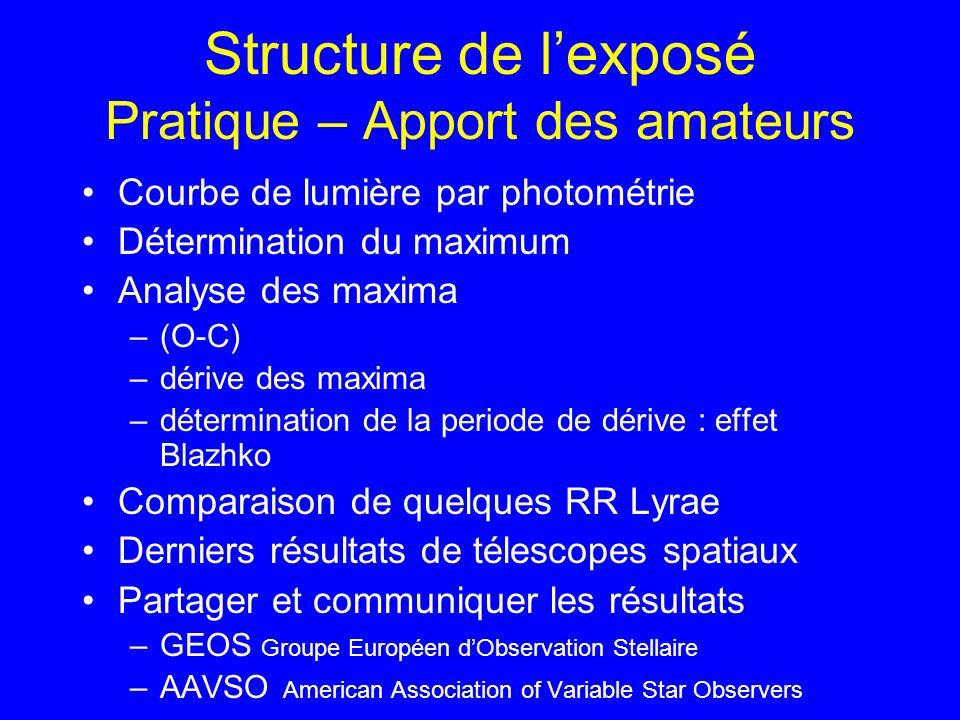 Structure de lexposé Pratique – Apport des amateurs Courbe de lumière par photométrie Détermination du maximum Analyse des maxima –(O-C) –dérive des m