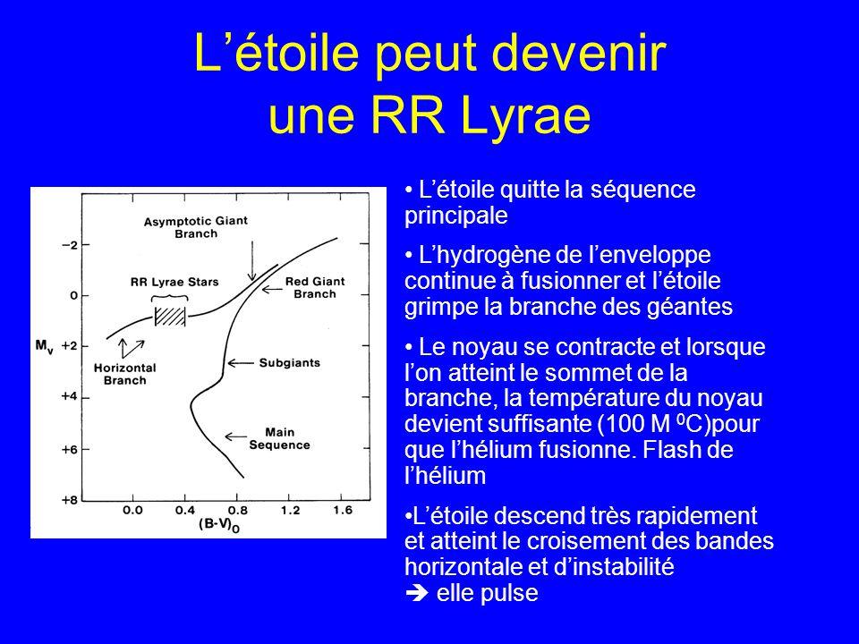 Létoile peut devenir une RR Lyrae Létoile quitte la séquence principale Lhydrogène de lenveloppe continue à fusionner et létoile grimpe la branche des