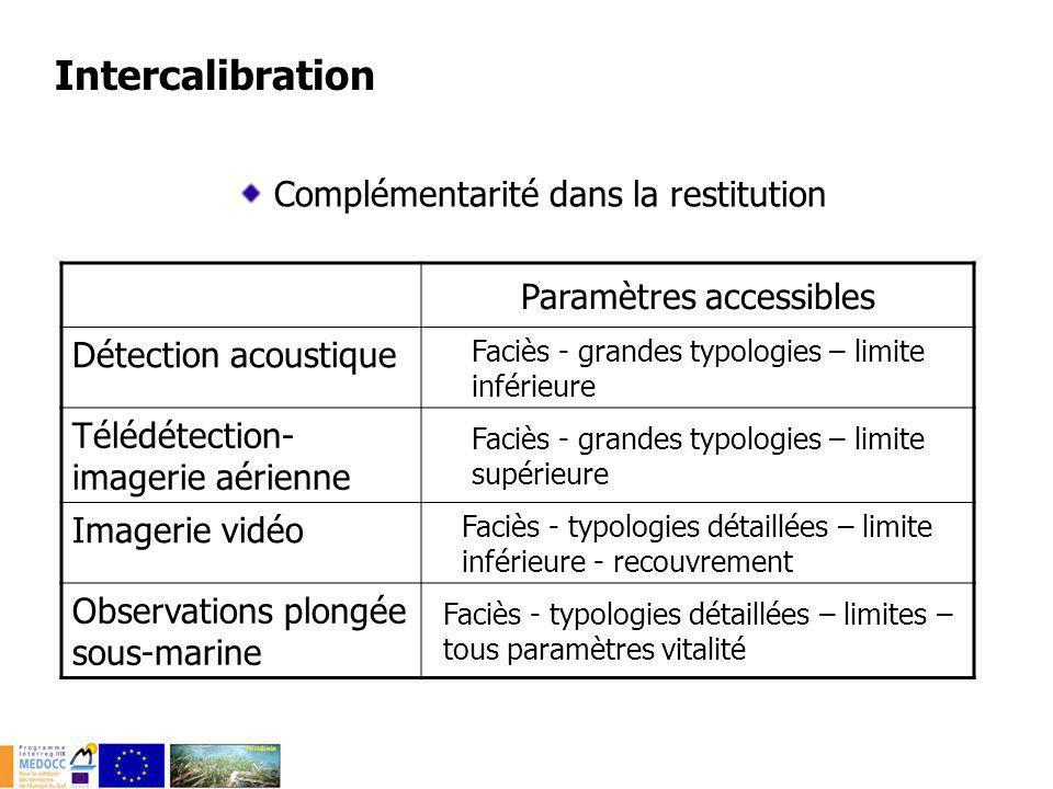 Complémentarité dans la restitution Paramètres accessibles Détection acoustique Faciès - grandes typologies – limite inférieure Télédétection- imageri