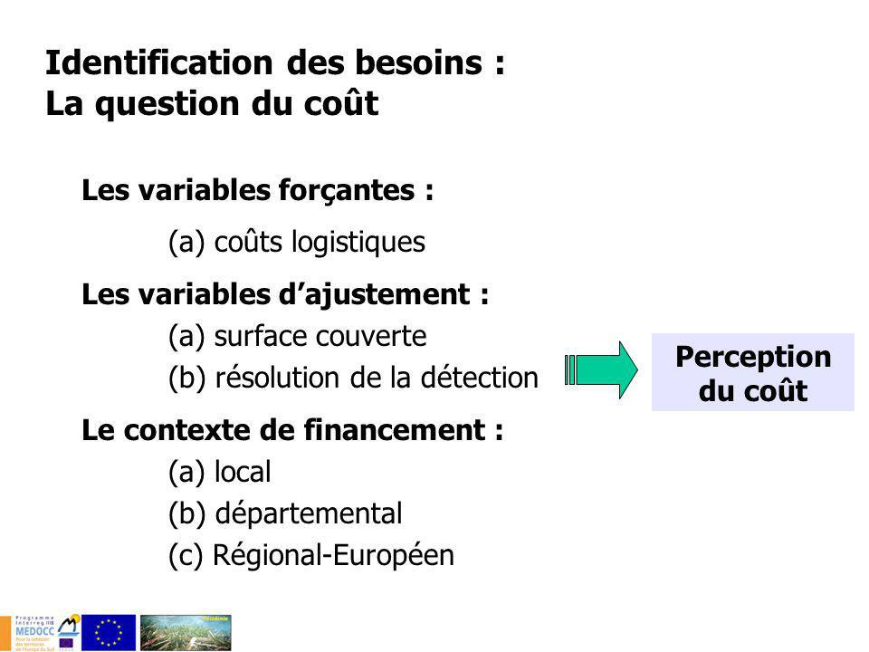 Identification des besoins : La question du coût Les variables forçantes : (a) coûts logistiques Les variables dajustement : (a) surface couverte (b)