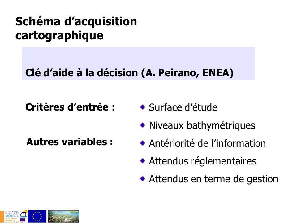 Schéma dacquisition cartographique Clé daide à la décision (A. Peirano, ENEA) Critères dentrée : Surface détude Niveaux bathymétriques Antériorité de