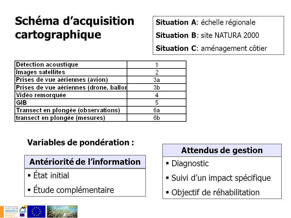 Situation A: échelle régionale Situation B: site NATURA 2000 Situation C: aménagement côtier État initial Étude complémentaire Antériorité de linforma