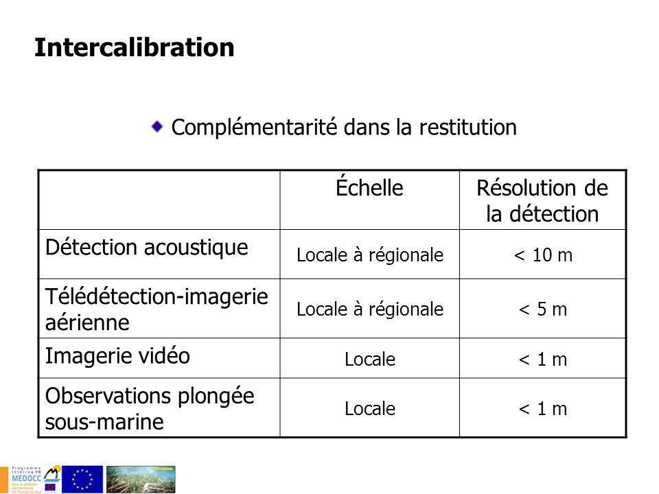 Complémentarité dans la restitution ÉchelleRésolution de la détection Détection acoustique Locale à régionale< 10 m Télédétection-imagerie aérienne Lo