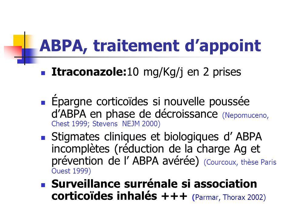 ABPA, traitement dappoint Itraconazole:10 mg/Kg/j en 2 prises Épargne corticoïdes si nouvelle poussée dABPA en phase de décroissance (Nepomuceno, Ches