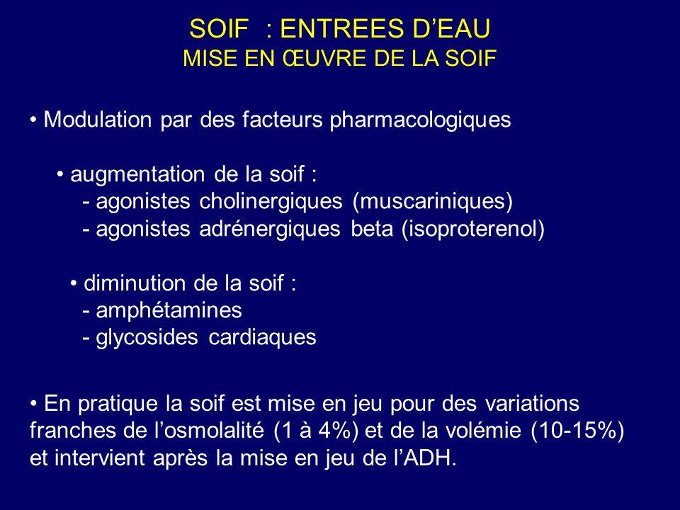 Modulation par des facteurs pharmacologiques augmentation de la soif : - agonistes cholinergiques (muscariniques) - agonistes adrénergiques beta (isop