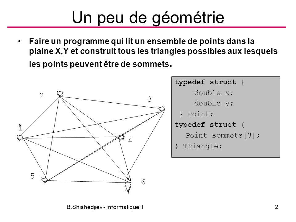 B.Shishedjiev - Informatique II2 Un peu de géométrie Faire un programme qui lit un ensemble de points dans la plaine X,Y et construit tous les triangles possibles aux lesquels les points peuvent être de sommets.