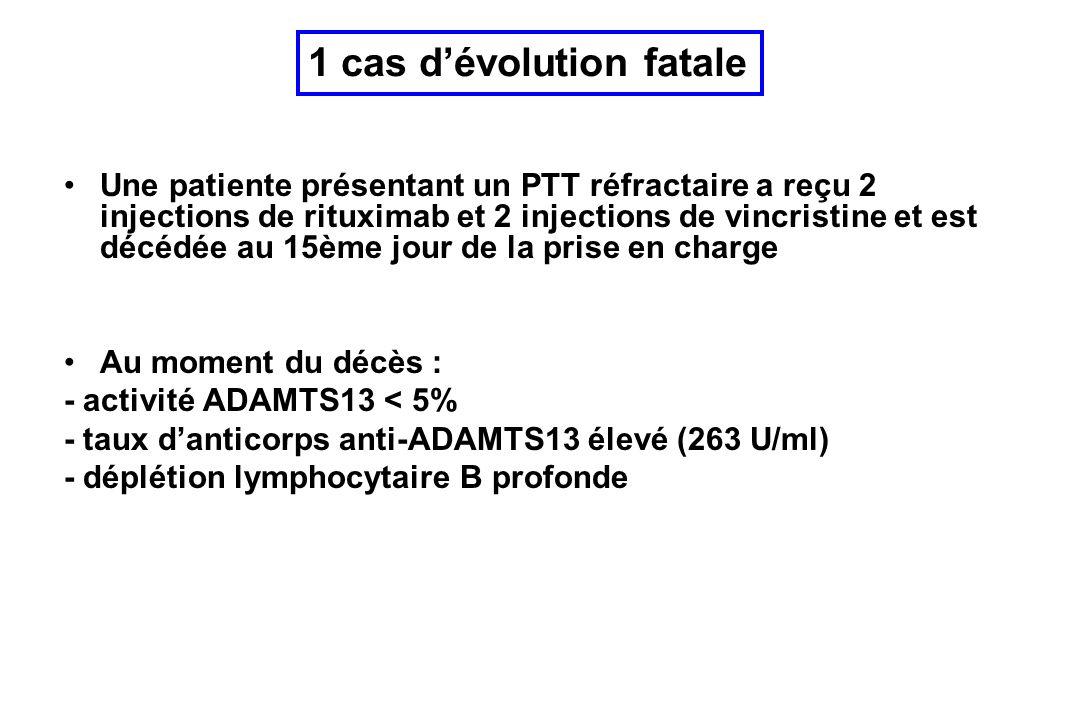 1 cas dévolution fatale Une patiente présentant un PTT réfractaire a reçu 2 injections de rituximab et 2 injections de vincristine et est décédée au 1
