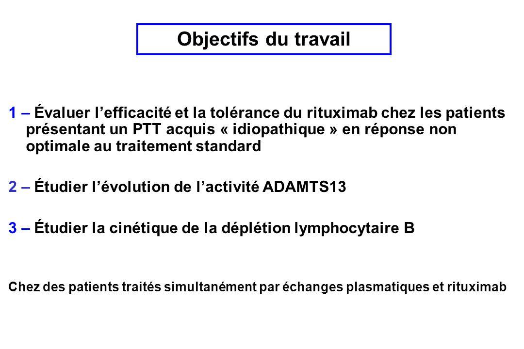 1 – Évaluer lefficacité et la tolérance du rituximab chez les patients présentant un PTT acquis « idiopathique » en réponse non optimale au traitement