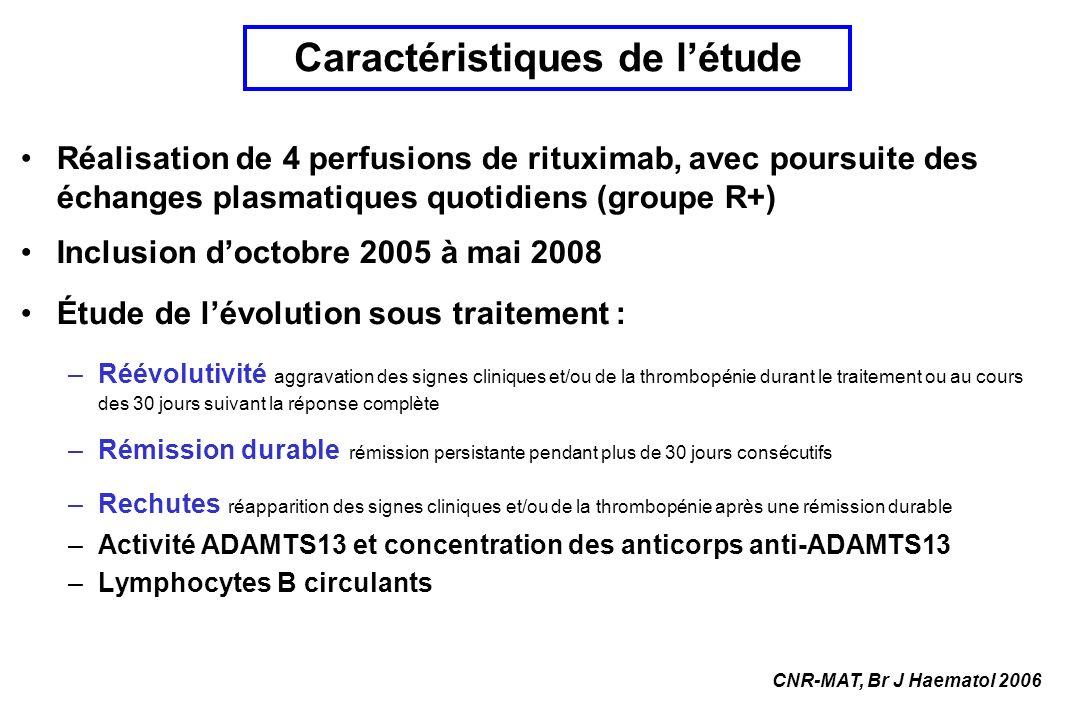 Réalisation de 4 perfusions de rituximab, avec poursuite des échanges plasmatiques quotidiens (groupe R+) Inclusion doctobre 2005 à mai 2008 Étude de