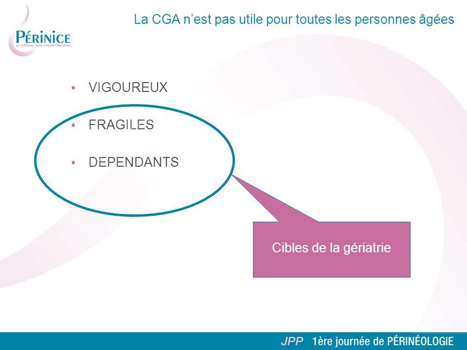 La CGA nest pas utile pour toutes les personnes âgées VIGOUREUX FRAGILES DEPENDANTS Cibles de la gériatrie