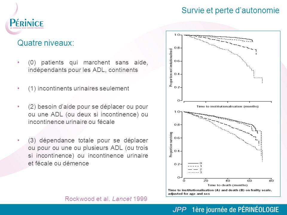 Survie et perte dautonomie Quatre niveaux: (0) patients qui marchent sans aide, indépendants pour les ADL, continents (1) incontinents urinaires seule