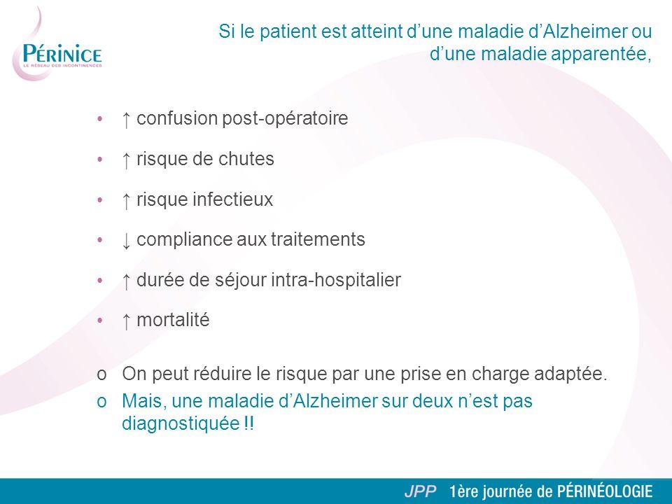 Prévention du syndrome confusionnel dans un service de médecine interne gériatrique A.