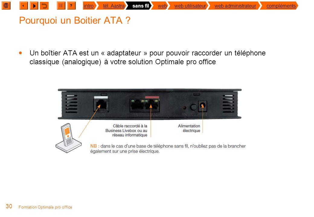 @ ? introtél. Aastrasans filwebweb utilisateurweb administrateurcompléments Formation Optimale pro office 29 Jutilise un téléphone sans fil avec mon n