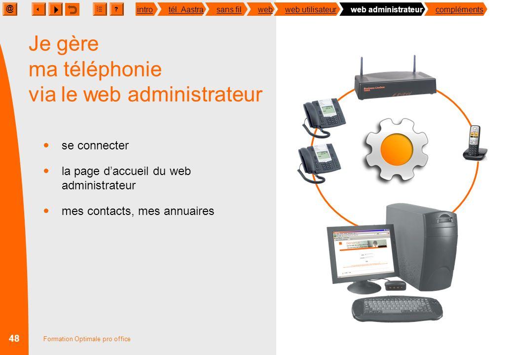 @ ? introtél. Aastrasans filwebweb utilisateurweb administrateurcompléments 47 Formation Optimale pro office Je consulte lannuaire de lentreprise depu