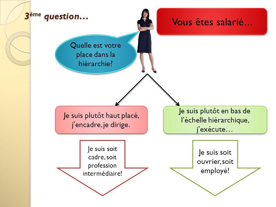 3 ème question… Vous êtes salarié … Quelle est votre place dans la hiérarchie? Je suis plutôt haut placé, jencadre, je dirige. Je suis plutôt en bas d